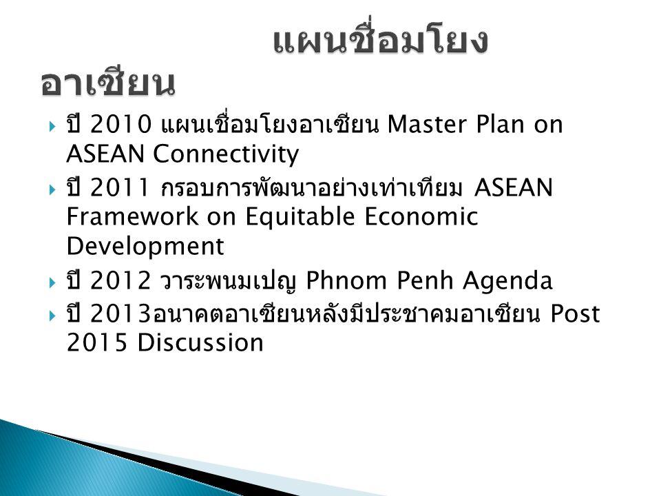  ปี 1967 ก่อตั้งอาเซียน  ปี 1997 วิสัยทัศน์อาเซียน (ASEAN Vision 2020)  ปี 1992 เขตการค้าเสรีอาเซียน (ASEAN Free Trade Area)  ปี 1998 แผนปฎิบัติการฮานอย (Hanoi Plan of Action)  ปี 2003 ข้อตกลงบาลี 2(Bali Concord II)  ปี 2004 แผนปฎิบัติการเวียงจันทน์ (Vientiane Action Program)  2007 ASEAN Economic Community Blueprint  2008 ASEAN Charter  2009 Roadmap for an ASEAN Community (2009- 2015)