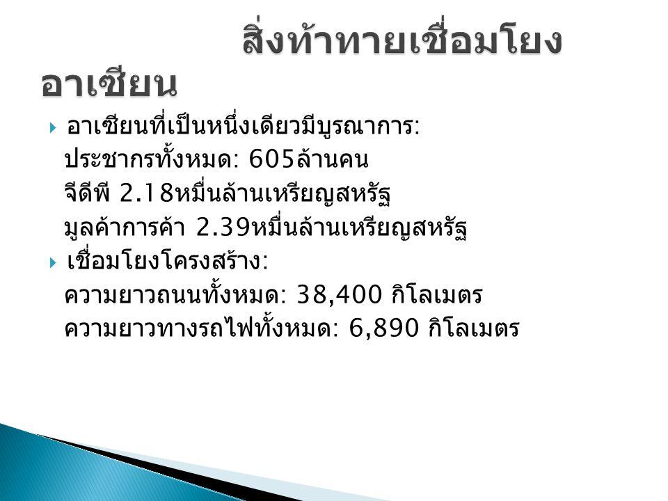  ปี 2010 แผนเชื่อมโยงอาเซียน Master Plan on ASEAN Connectivity  ปี 2011 กรอบการพัฒนาอย่างเท่าเทียม ASEAN Framework on Equitable Economic Development  ปี 2012 วาระพนมเปญ Phnom Penh Agenda  ปี 2013 อนาคตอาเซียนหลังมีประชาคมอาเซียน Post 2015 Discussion
