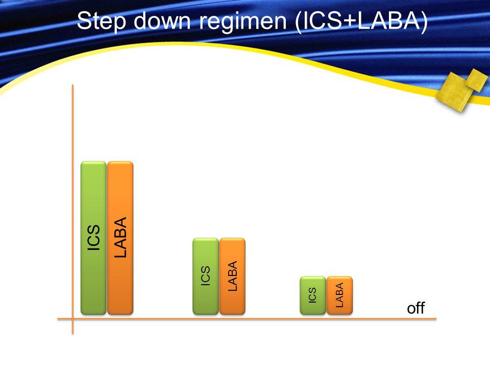Step down regimen (ICS+LABA) off ICS LABA ICS LABA ICS LABA