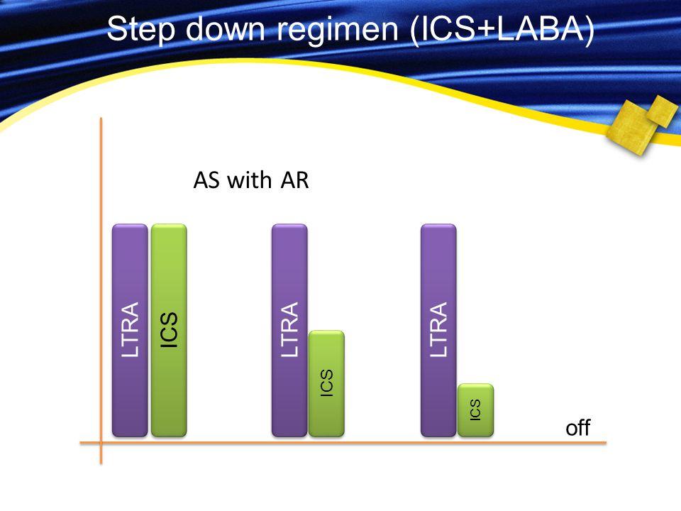 Step down regimen (ICS+LABA) off ICS LTRA ICS LTRA AS with AR