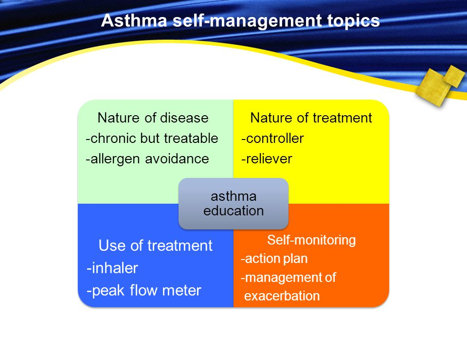 Asthma self-management topics Nature of disease -chronic but treatable -allergen avoidance Nature of treatment -controller -reliever Use of treatment