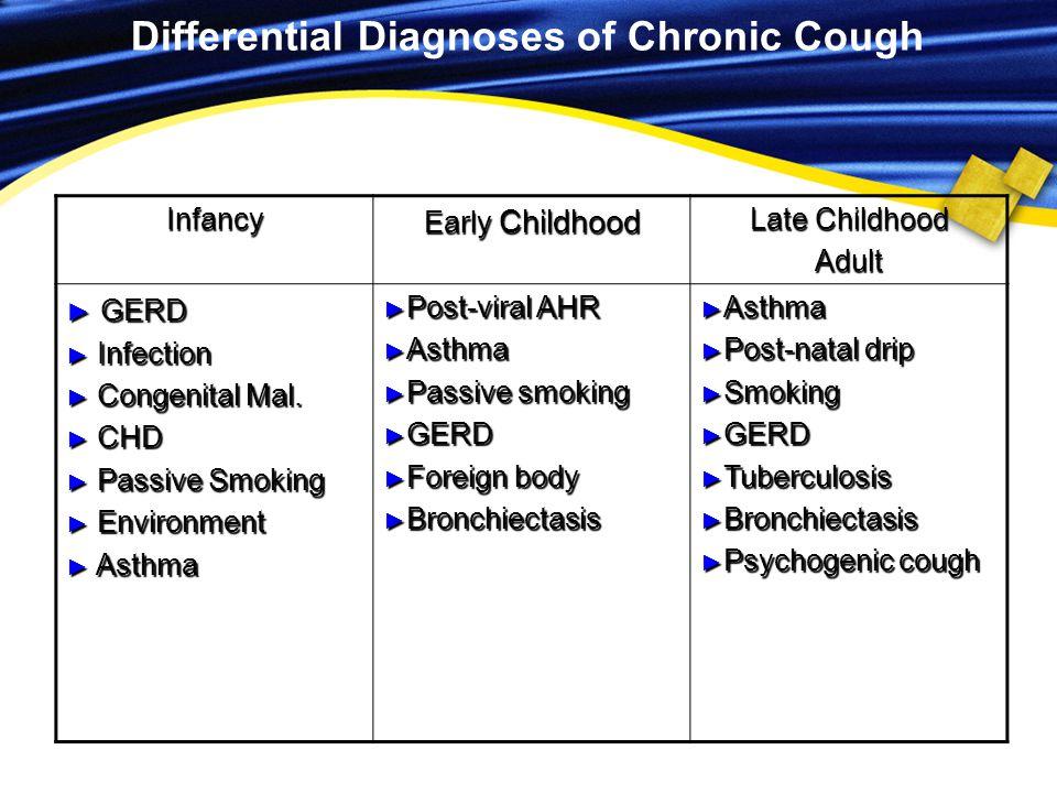 20111999 20052003 20072009 Singulair Timeline 2000 2001 20022004200620082010 Asthma PED 2-5y PED 6mo-2y SAR PAR EIB Wheeze (1999) (2001) (2003) (2004) (2005) (2006) (2008) Guideline GINA ARIA PRACTAAL GINA PED (2004) (2007) (2008) (2009) SAR = Seasonal Allergic Rhinitis PAR = Perennial Allergic Rhinitis EIB = Exercise – Induced Bronchoconstriction snoring