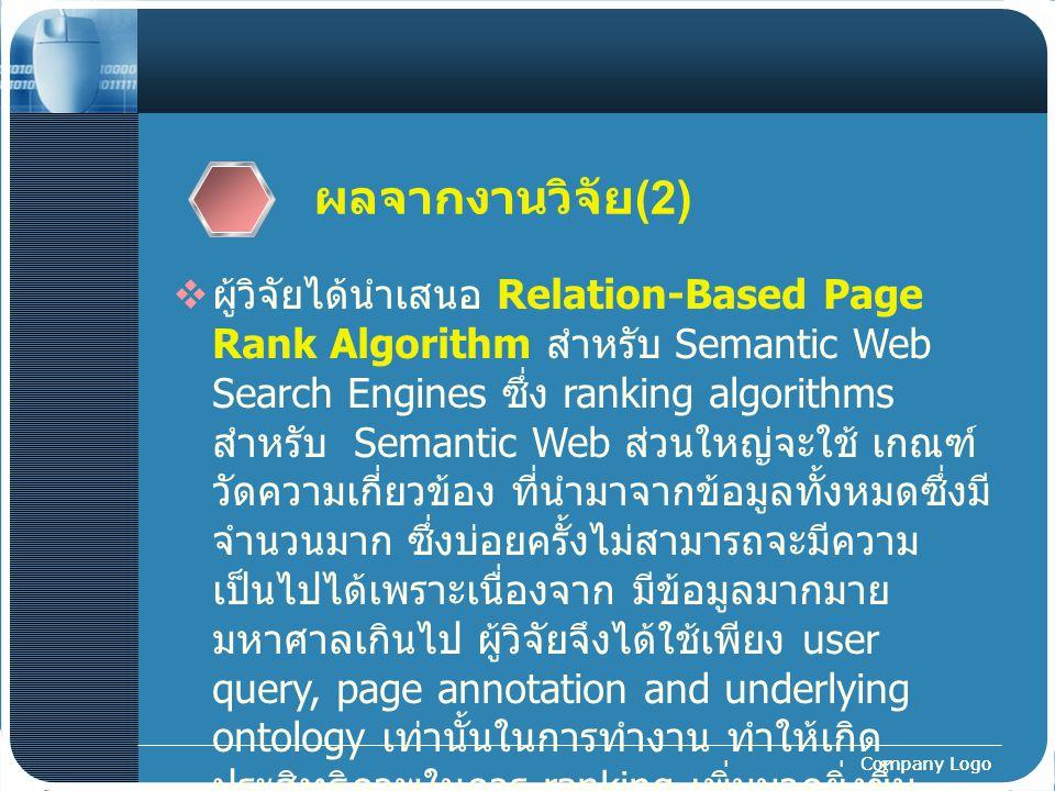 Company Logo ผลจากงานวิจัย (2)  ผู้วิจัยได้นำเสนอ Relation-Based Page Rank Algorithm สำหรับ Semantic Web Search Engines ซึ่ง ranking algorithms สำหรั