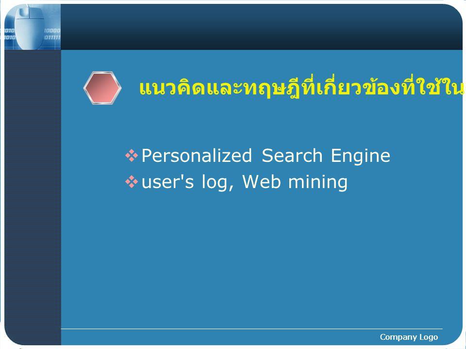 Company Logo แนวคิดและทฤษฎีที่เกี่ยวข้องที่ใช้ในงานวิจัย (3)  Personalized Search Engine  user's log, Web mining