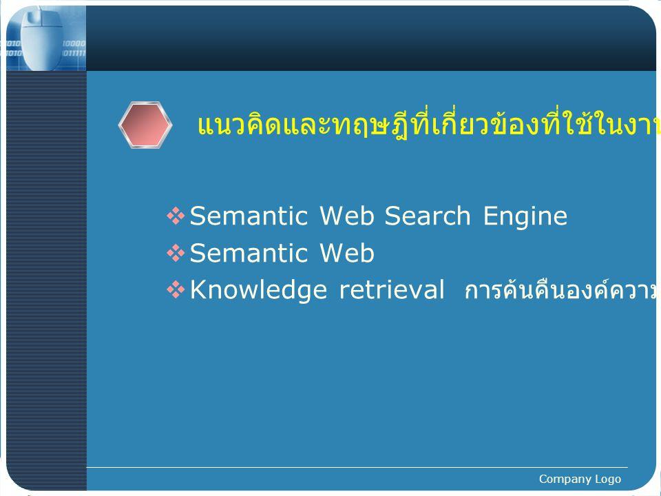 Company Logo ผลจากงานวิจัย (1)  ผู้วิจัยได้นำเสนอโครงสร้าง Semantic Search Engine เพื่อใช้ประโยชน์จาก Semantic Web ซึ่งเป็น Web แห่งอนาคต แต่ยังคง ใช้ในงานพื้นฐานของการค้นคืน สารสนเทศ ได้อย่างมีประสิทธิภาพ ทำให้ การค้นคืนข้อมูลเอกสาร หรือข้อมูลที่ เกี่ยวข้อง (Relevance) กับคำค้นคืนที่ผู้ใช้ ระบุ (Query) มีประสิทธิภาพเพิ่มขึ้นด้วย Semantic Web อย่างมีนัยสำคัญ ( ค่าสถิติที่ สูงพอที่จะมีผลกระทบกับสิ่งใดสิ่งหนึ่ง )