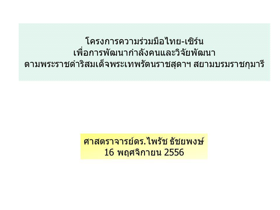 โครงการความร่วมมือไทย - เซิร์น เพื่อการพัฒนากำลังคนและวิจัยพัฒนา ตามพระราชดำริสมเด็จพระเทพรัตนราชสุดาฯ สยามบรมราชกุมารี ศาสตราจารย์ดร.ไพรัช ธัชยพงษ์ 1