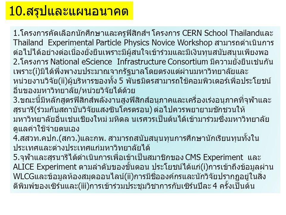 10.สรุปและแผนอนาคต 1.โครงการคัดเลือกนักศึกษาและครูฟิสิกส์ฯ โครงการ CERN School Thailandและ Thailand Experimental Particle Physics Novice Workshop สามา