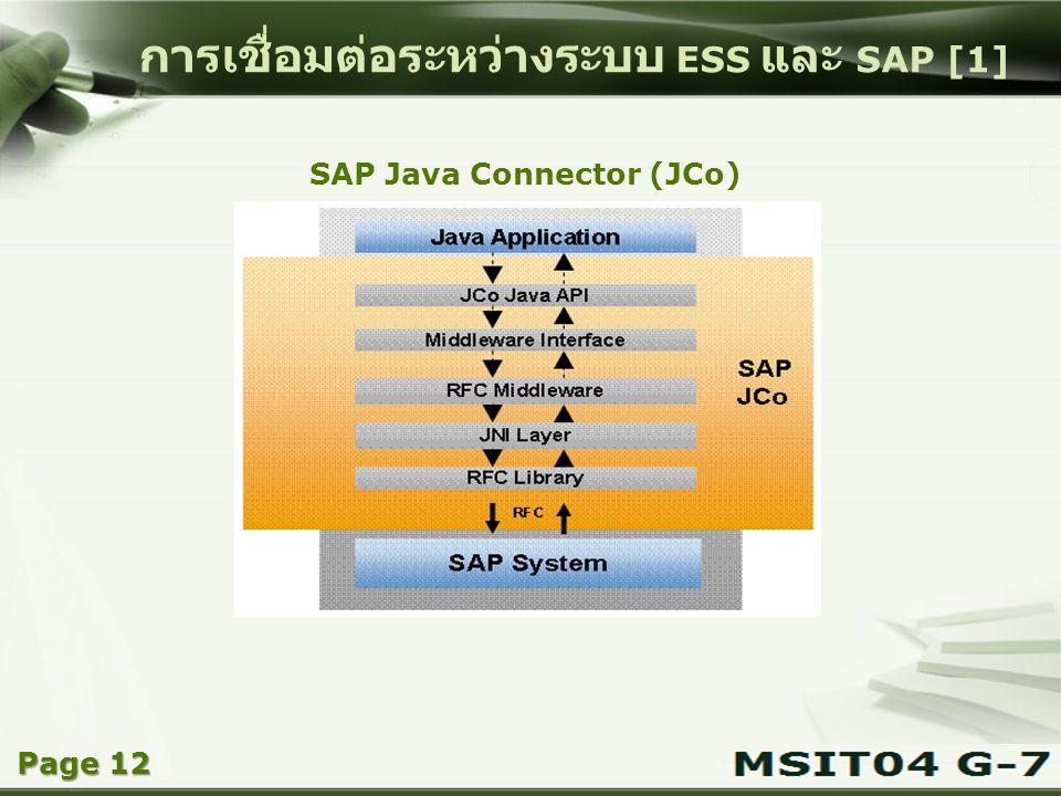 Copyright © Wondershare Software การเชื่อมต่อระหว่างระบบ ESS และ SAP [1] SAP Java Connector (JCo) Page 12