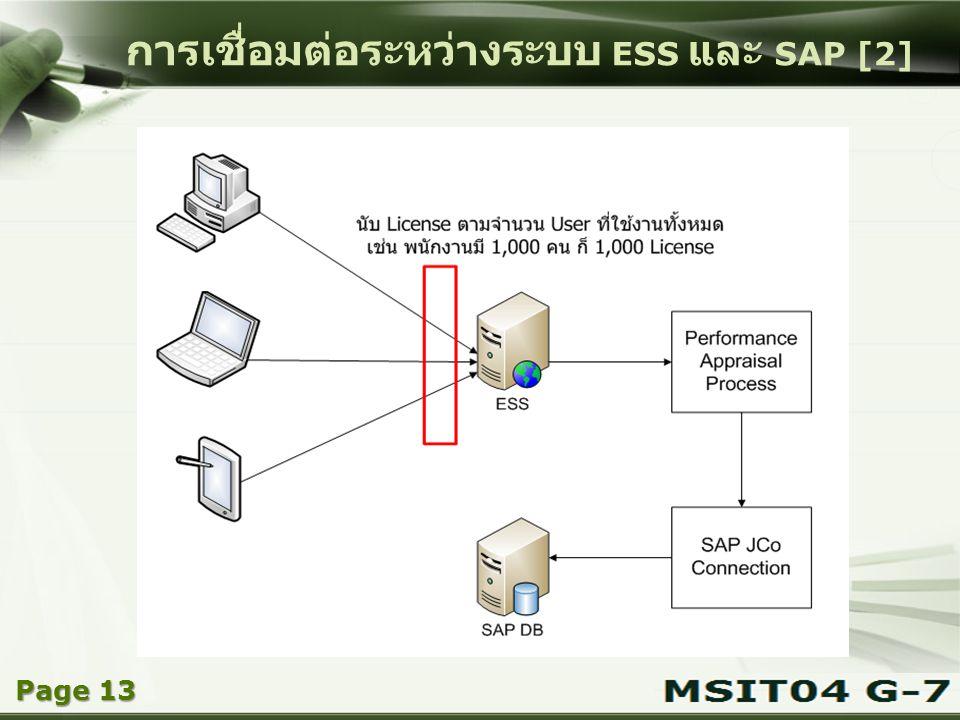 Copyright © Wondershare Software การเชื่อมต่อระหว่างระบบ ESS และ SAP [2] Page 13