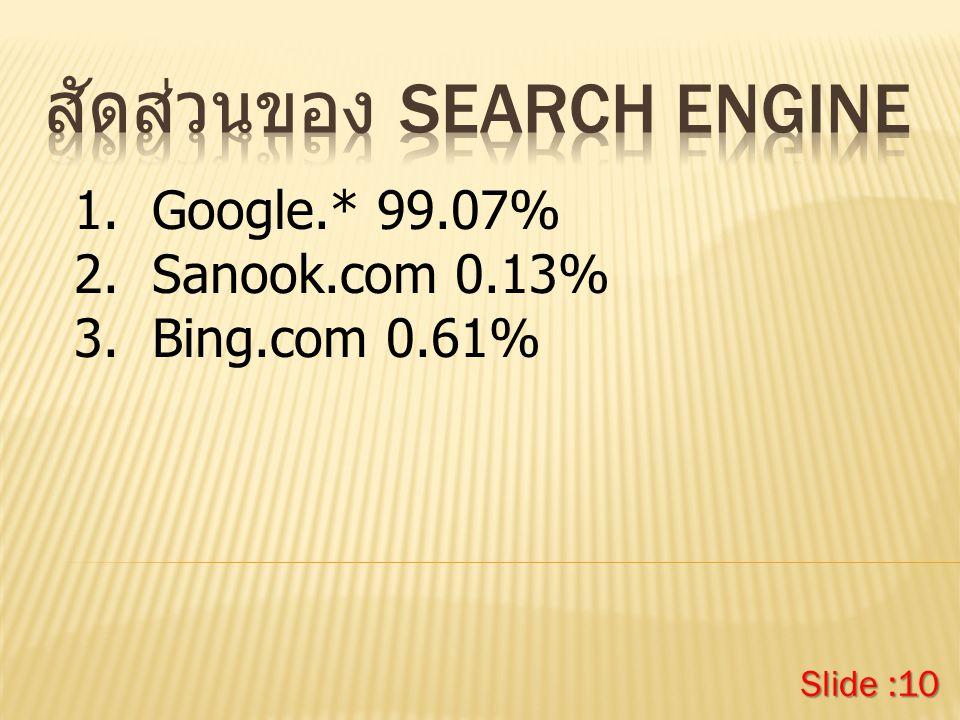 1.Google.* 99.07% 2.Sanook.com 0.13% 3.Bing.com 0.61% Slide :10