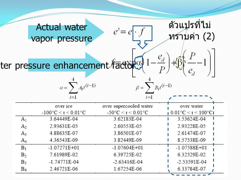 Actual water vapor pressure Water pressure enhancement factor ตัวแปรที่ไม่ ทราบค่า (2)