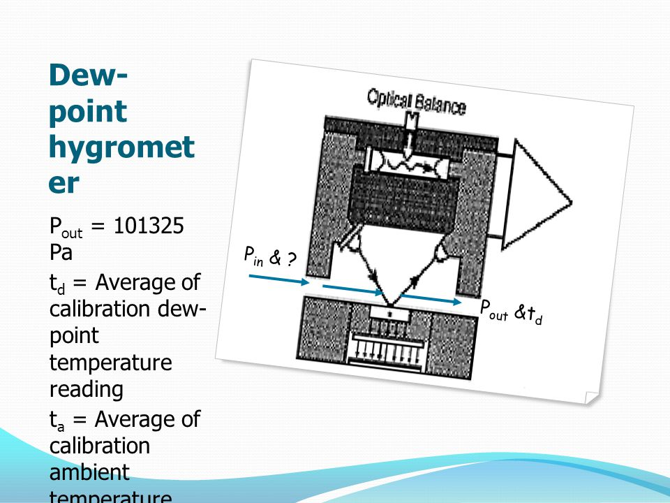 Dew- point hygromet er P out = 101325 Pa t d = Average of calibration dew- point temperature reading t a = Average of calibration ambient temperature reading P out &t d P in & ?
