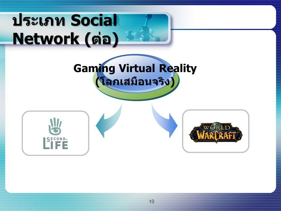ประเภท Social Network ( ต่อ ) Gaming Virtual Reality ( โลกเสมือนจริง ) 10