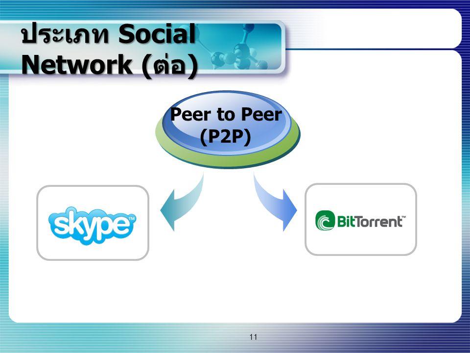 ประเภท Social Network ( ต่อ ) Peer to Peer (P2P) 11