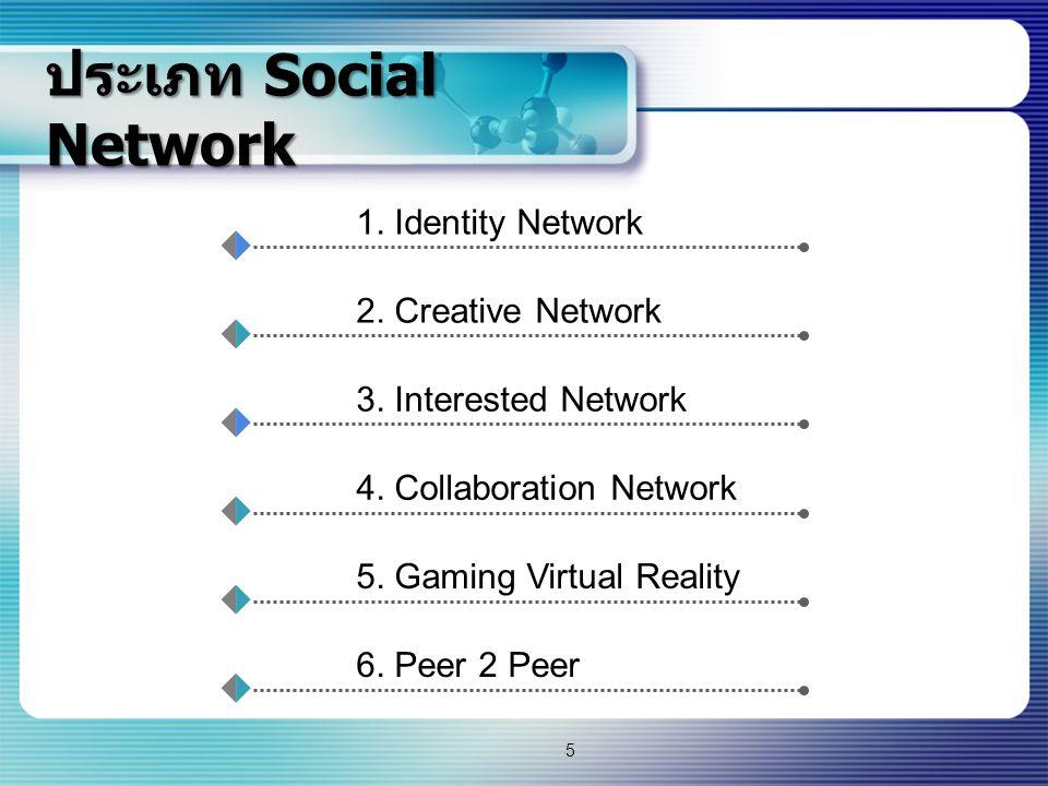 ประเภท Social Network 1. Identity Network 2. Creative Network 3. Interested Network 4. Collaboration Network 5. Gaming Virtual Reality 6. Peer 2 Peer
