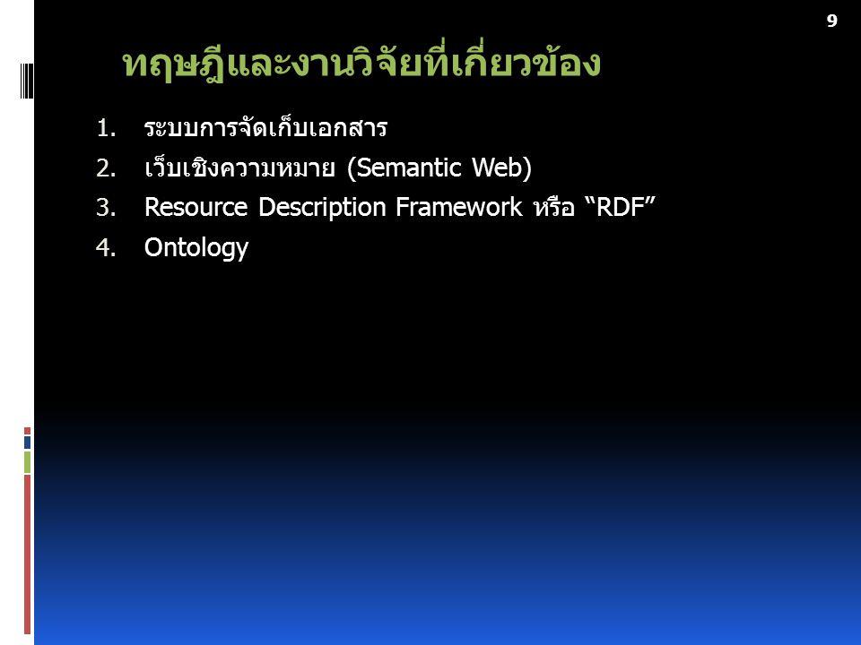 """ทฤษฎีและงานวิจัยที่เกี่ยวข้อง 1. ระบบการจัดเก็บเอกสาร 2. เว็บเชิงความหมาย (Semantic Web) 3. Resource Description Framework หรือ """"RDF"""" 4. Ontology 9"""