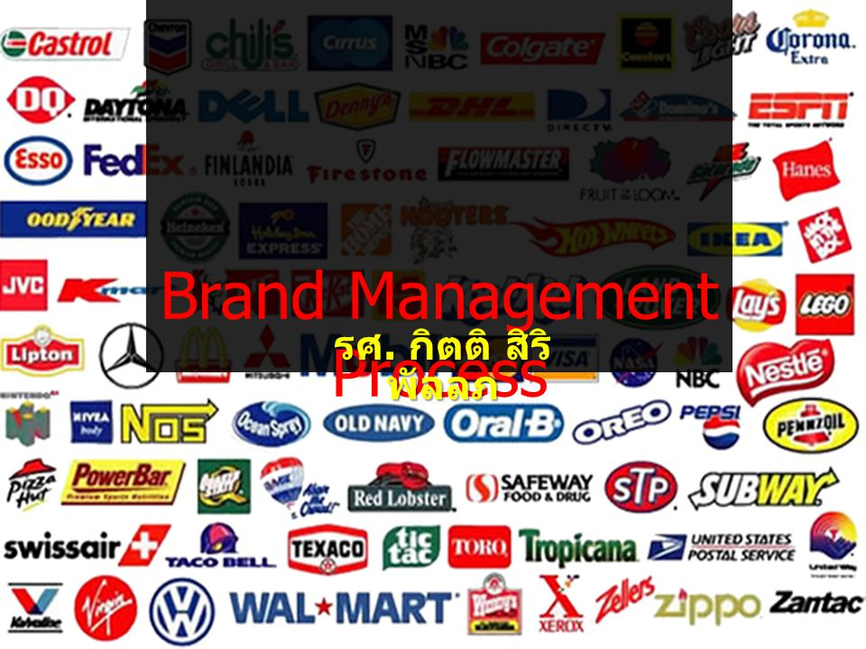 Brand Management Process รศ. กิตติ สิริ พัลลภ