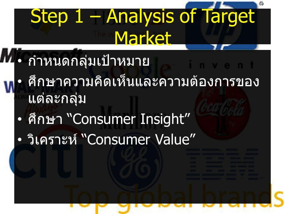 "Step 1 – Analysis of Target Market กำหนดกลุ่มเป้าหมาย ศึกษาความคิดเห็นและความต้องการของ แต่ละกลุ่ม ศึกษา ""Consumer Insight"" วิเคราะห์ ""Consumer Value"""