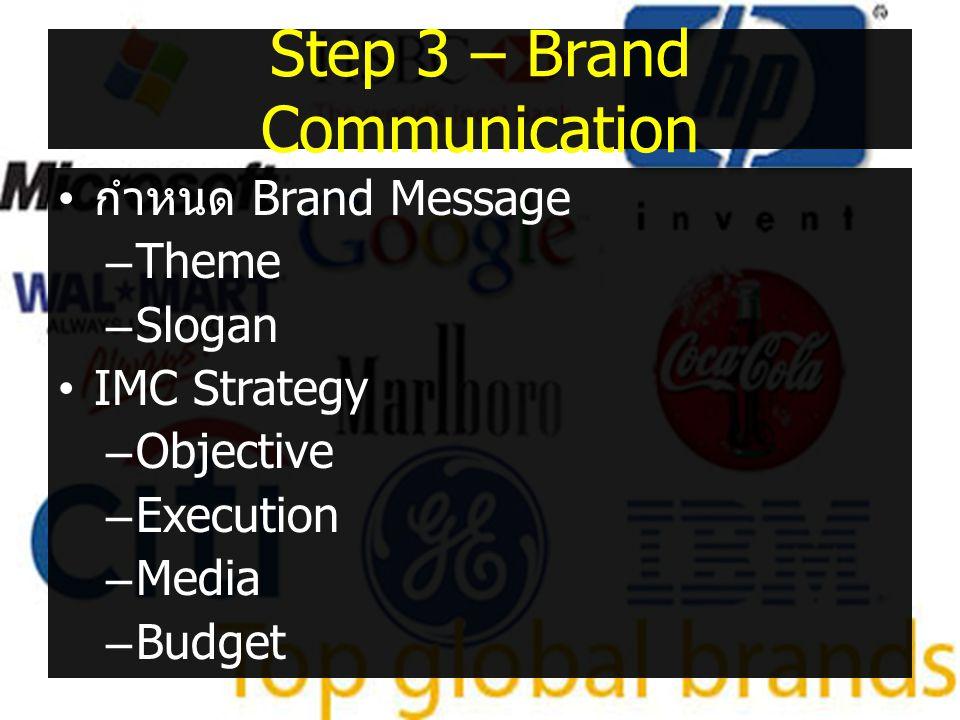 Step 4 – Brand Audit Brand Research Brand Strategy Brand Positioning Brand Identity Brand Communication Internal Brand Building