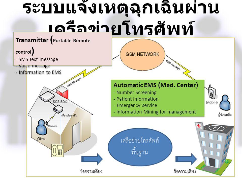 ระบบแจ้งเหตุฉุกเฉินผ่าน เครือข่ายโทรศัพท์ Transmitter ( Portable Remote control ) - SMS Text message - Voice message - Information to EMS Transmitter