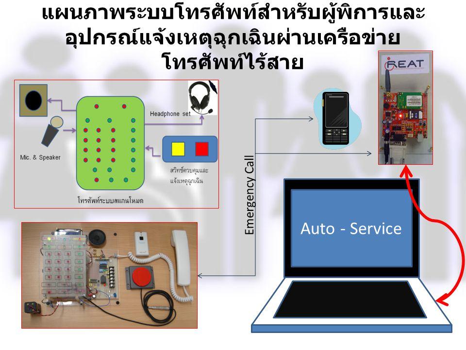 แผนภาพระบบโทรศัพท์สำหรับผู้พิการและ อุปกรณ์แจ้งเหตุฉุกเฉินผ่านเครือข่าย โทรศัพท์ไร้สาย Auto - Service
