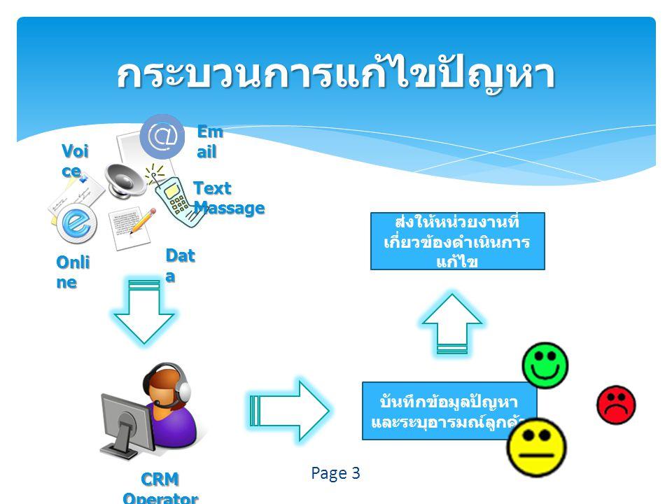 กระบวนการแก้ไขปัญหา Onli ne Voi ce Dat a Text Massage Em ail บันทึกข้อมูลปัญหา และระบุอารมณ์ลูกค้า ส่งให้หน่วยงานที่ เกี่ยวข้องดำเนินการ แก้ไข CRM Operator Page 3