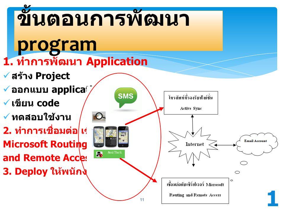 1. ทำการพัฒนา Application สร้าง Project ออกแบบ application เขียน code ทดสอบใช้งาน 2. ทำการเชื่อมต่อ เซิร์ฟเวอร์ Microsoft Routing and Remote Access อง