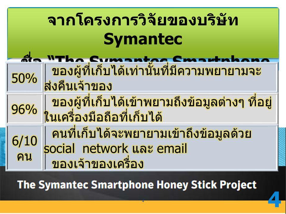 """จากโครงการวิจัยของบริษัท Symantec ชื่อ """"The Symantec Smartphone Honey Stick Project"""" จากโครงการวิจัยของบริษัท Symantec ชื่อ """"The Symantec Smartphone H"""