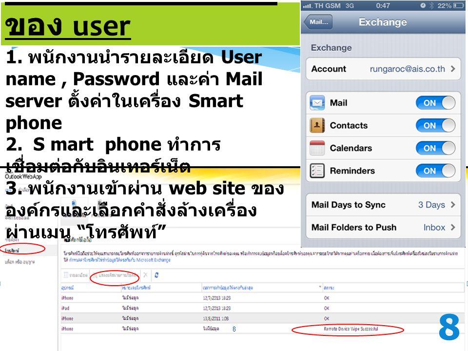 ขั้นตอนการใช้ระบบ ของ user 1. พนักงานนำรายละเอียด User name, Password และค่า Mail server ตั้งค่าในเครื่อง Smart phone 2. S mart phone ทำการ เชื่อมต่อก