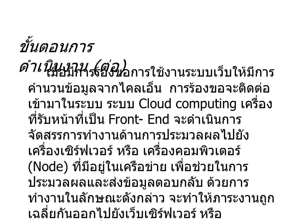 ขั้นตอนการ ดำเนินงาน ( ต่อ ) เมื่อมีการร้องขอการใช้งานระบบเว็บให้มีการ คำนวนข้อมูลจากไคลเอ็น การร้องขอจะติดต่อ เข้ามาในระบบ ระบบ Cloud computing เครื่อง ที่รับหน้าที่เป็น Front- End จะดำเนินการ จัดสรรการทำงานด้านการประมวลผลไปยัง เครื่องเซิร์ฟเวอร์ หรือ เครื่องคอมพิวเตอร์ (Node) ที่มีอยู่ในเครือข่าย เพื่อช่วยในการ ประมวลผลและส่งข้อมูลตอบกลับ ด้วยการ ทำงานในลักษณะดังกล่าว จะทำให้ภาระงานถูก เฉลี่ยกันออกไปยังเว็บเซิร์ฟเวอร์ หรือ คอมพิวเตอร์ที่มีอยู่ในระบบ จึงสามารถให้รองรับ ปริมาณการใช้งานจากผู้ใช้งานจำนวนมากได้
