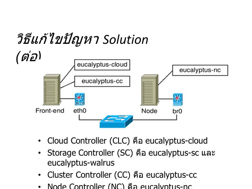 วิธีแก้ไขปัญหา Solution ( ต่อ ) Cloud Controller (CLC) คือ eucalyptus-cloud Storage Controller (SC) คือ eucalyptus-sc และ eucalyptus-walrus Cluster Controller (CC) คือ eucalyptus-cc Node Controller (NC) คือ eucalyptus-nc