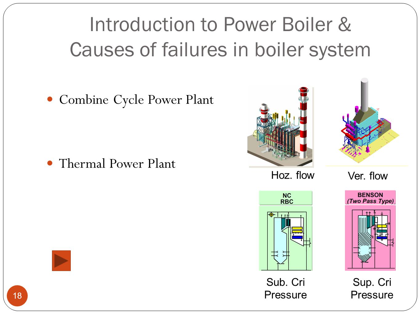 Introduction to Power Boiler & Causes of failures in boiler system Combine Cycle Power Plant Thermal Power Plant Hoz. flow Ver. flow Sub. Cri Pressure