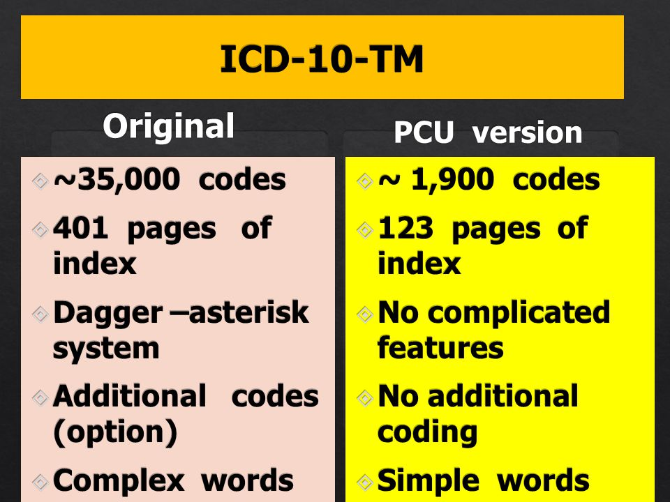  ~35,000 codes  401 pages of index  Dagger –asterisk system  Additional codes (option)  Complex words and symbols PCU version  ~ 1,900 codes  1