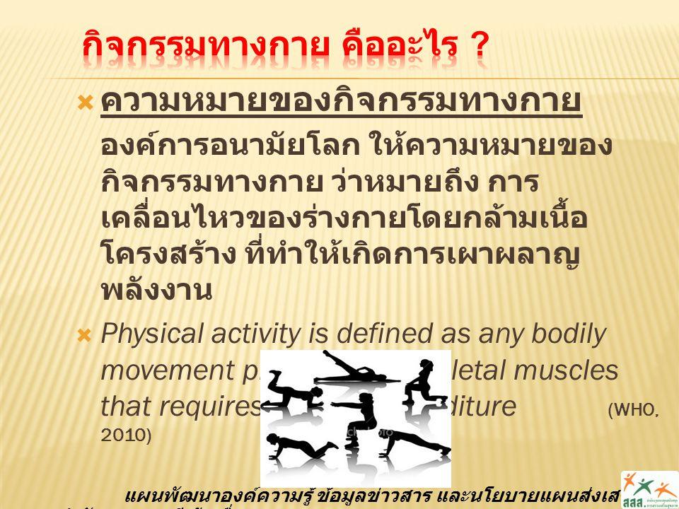  ความหมายของกิจกรรมทางกาย องค์การอนามัยโลก ให้ความหมายของ กิจกรรมทางกาย ว่าหมายถึง การ เคลื่อนไหวของร่างกายโดยกล้ามเนื้อ โครงสร้าง ที่ทำให้เกิดการเผา