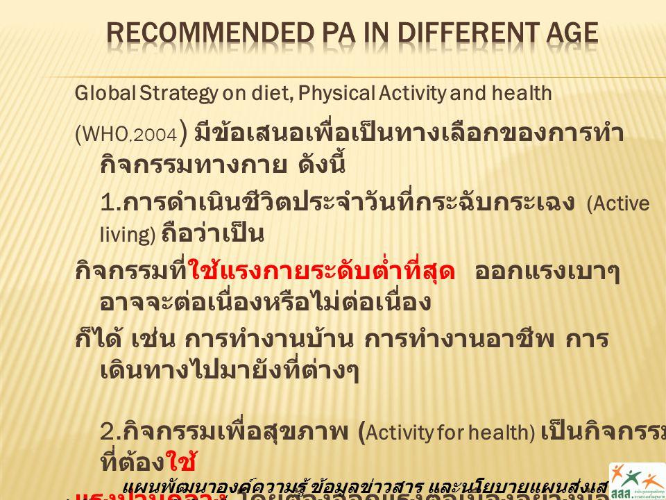 Global Strategy on diet, Physical Activity and health (WHO,2004 ) มีข้อเสนอเพื่อเป็นทางเลือกของการทำ กิจกรรมทางกาย ดังนี้ 1. การดำเนินชีวิตประจำวันที่