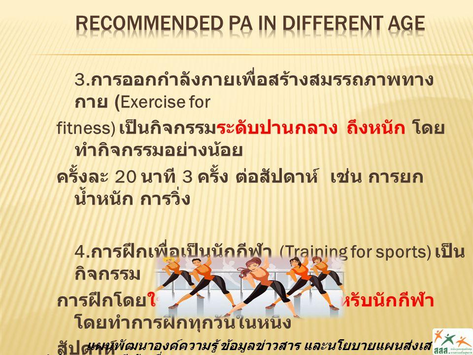 3. การออกกำลังกายเพื่อสร้างสมรรถภาพทาง กาย (Exercise for fitness) เป็นกิจกรรมระดับปานกลาง ถึงหนัก โดย ทำกิจกรรมอย่างน้อย ครั้งละ 20 นาที 3 ครั้ง ต่อสั
