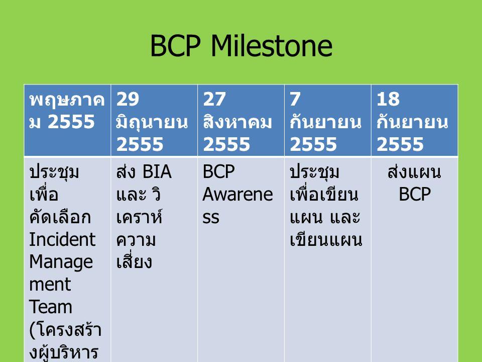 BCP Milestone พฤษภาค ม 2555 29 มิถุนายน 2555 27 สิงหาคม 2555 7 กันยายน 2555 18 กันยายน 2555 ประชุม เพื่อ คัดเลือก Incident Manage ment Team ( โครงสร้า