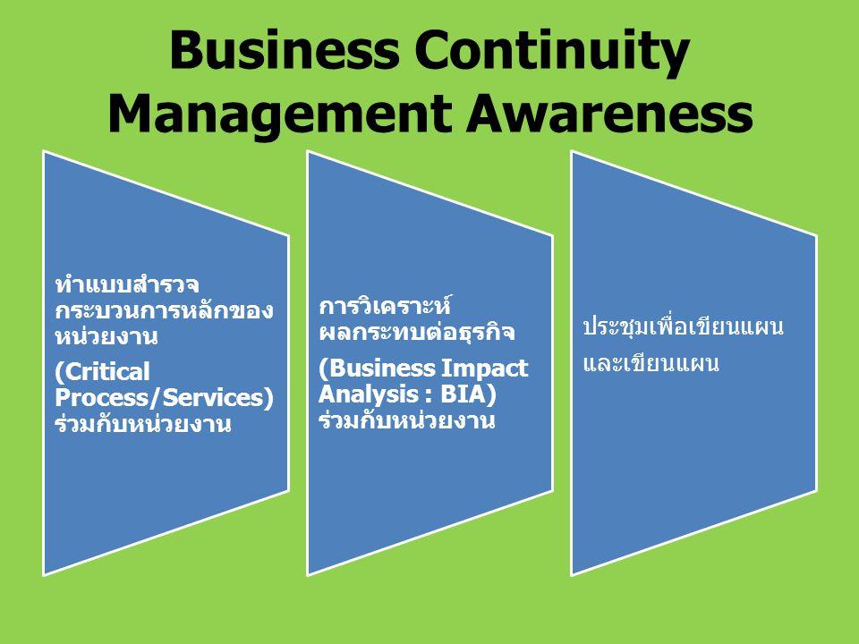 Business Continuity Management Awareness ทำแบบสำรวจ กระบวนการหลักของ หน่วยงาน (Critical Process/Services) ร่วมกับหน่วยงาน การวิเคราะห์ ผลกระทบต่อธุรกิ