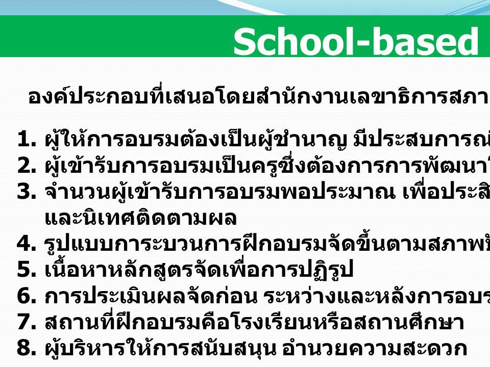 School-based training องค์ประกอบที่เสนอโดยสำนักงานเลขาธิการสภาการศึกษา 8 ประการ 1. ผู้ให้การอบรมต้องเป็นผู้ชำนาญ มีประสบการณ์ และมีผลงาน 2. ผู้เข้ารับ