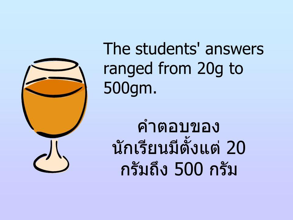 The students' answers ranged from 20g to 500gm. คำตอบของ นักเรียนมีตั้งแต่ 20 กรัมถึง 500 กรัม