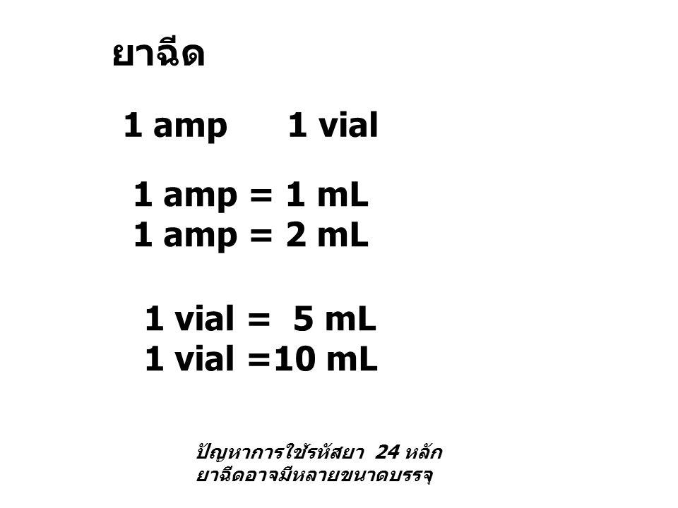 ยาฉีด 1 amp 1 vial 1 amp = 1 mL 1 amp = 2 mL 1 vial = 5 mL 1 vial =10 mL ปัญหาการใช้รหัสยา 24 หลัก ยาฉีดอาจมีหลายขนาดบรรจุ