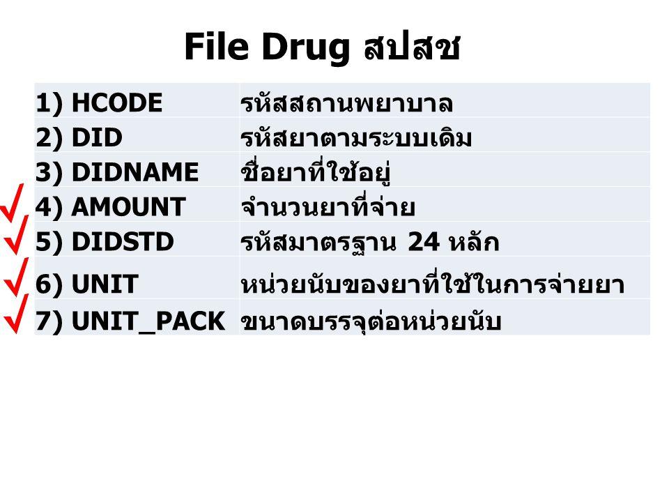 1) HCODEรหัสสถานพยาบาล 2) DIDรหัสยาตามระบบเดิม 3) DIDNAMEชื่อยาที่ใช้อยู่ 4) AMOUNTจำนวนยาที่จ่าย 5) DIDSTDรหัสมาตรฐาน 24 หลัก 6) UNITหน่วยนับของยาที่