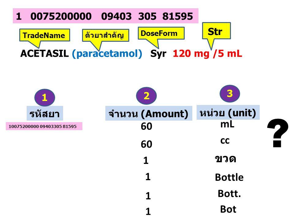 10075200000 09403 305 81595 ACETASIL (paracetamol) Syr 120 mg /5 mL TradeName ตัวยาสำคัญ DoseForm Str รหัสยาจำนวน (Amount) หน่วย (unit) 10075200000 09
