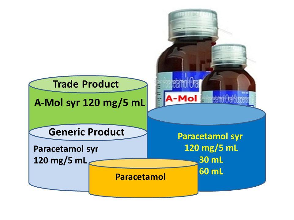 Paracetamol syr 120 mg/5 mL 1 gallon A-Mol syr 120 mg/5 mL Trade Product Paracetamol syr 120 mg/5 mL Generic Product Paracetamol