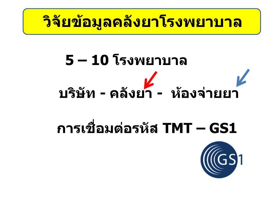 วิจัยข้อมูลคลังยาโรงพยาบาล 5 – 10 โรงพยาบาล บริษัท - คลังยา - ห้องจ่ายยา การเชื่อมต่อรหัส TMT – GS1