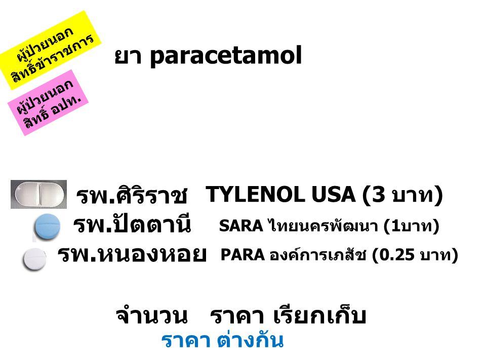 ยา paracetamol รพ.ศิริราช รพ.ปัตตานี รพ.หนองหอย TYLENOL USA (3 บาท) SARA ไทยนครพัฒนา (1บาท) PARA องค์การเภสัช (0.25 บาท) ผู้ป่วยนอก สิทธิ์ อปท. ผู้ป่ว