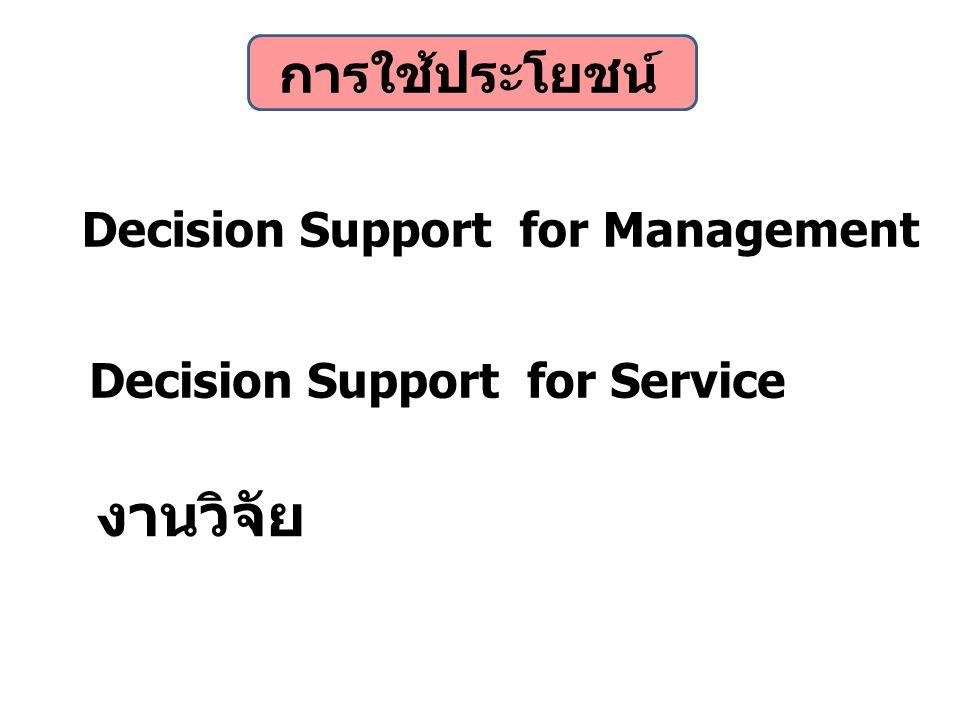 การใช้ประโยชน์ Decision Support for Management Decision Support for Service งานวิจัย