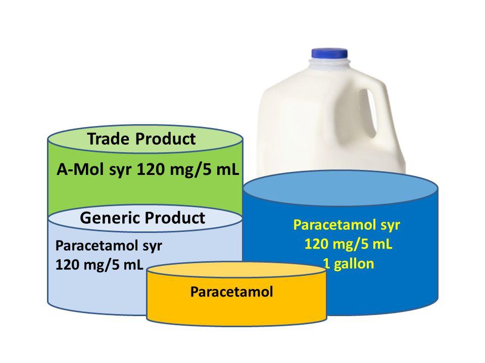 Paracetamol syr 120 mg/5 mL 1 gallon 30 mL 60 mL A-Mol syr 120 mg/5 mL Trade Product Paracetamol syr 120 mg/5 mL Generic Product Paracetamol