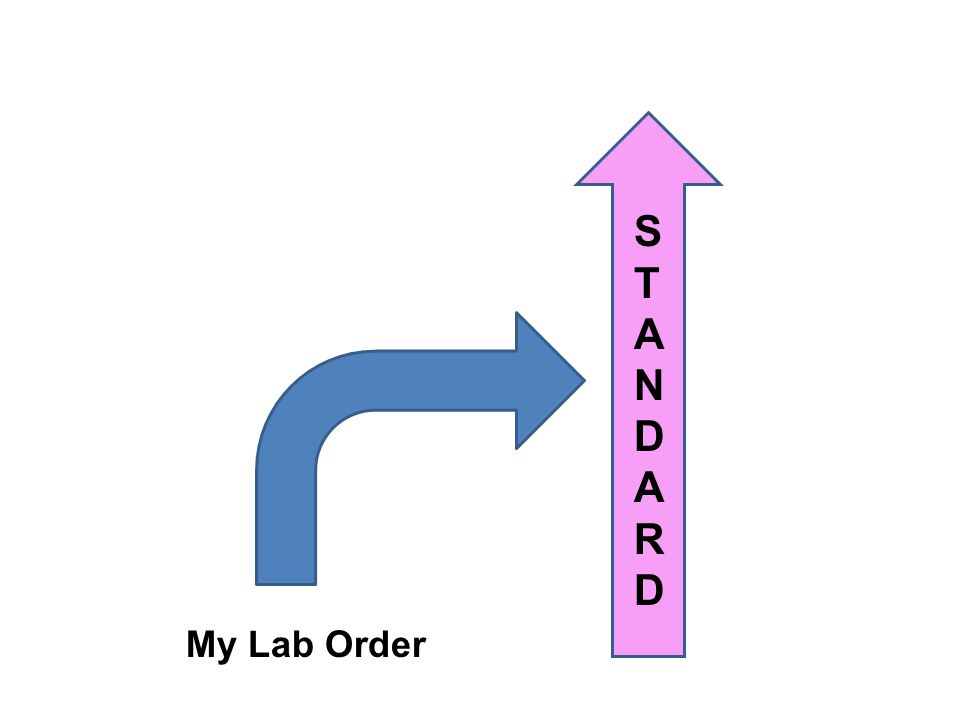 STANDARDSTANDARD My Lab Order