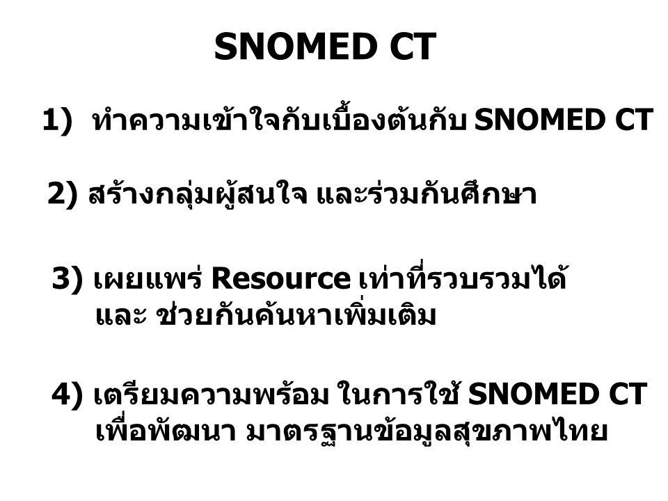 1) ทำความเข้าใจกับเบื้องต้นกับ SNOMED CT 2) สร้างกลุ่มผู้สนใจ และร่วมกันศึกษา 3) เผยแพร่ Resource เท่าที่รวบรวมได้ และ ช่วยกันค้นหาเพิ่มเติม 4) เตรียม